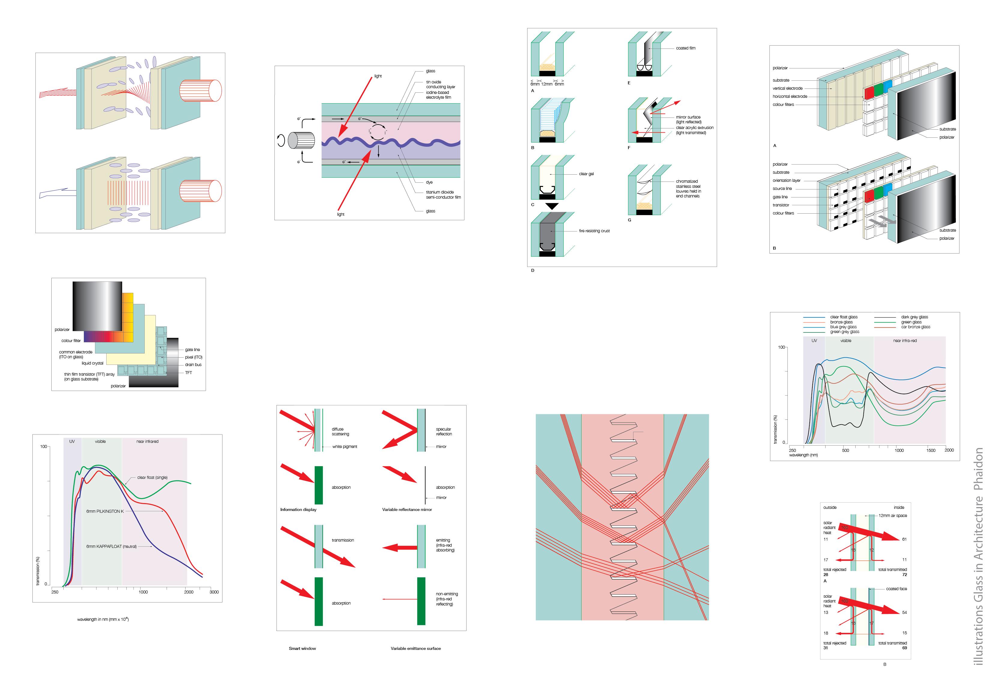 GlassInArchitecture_Diags