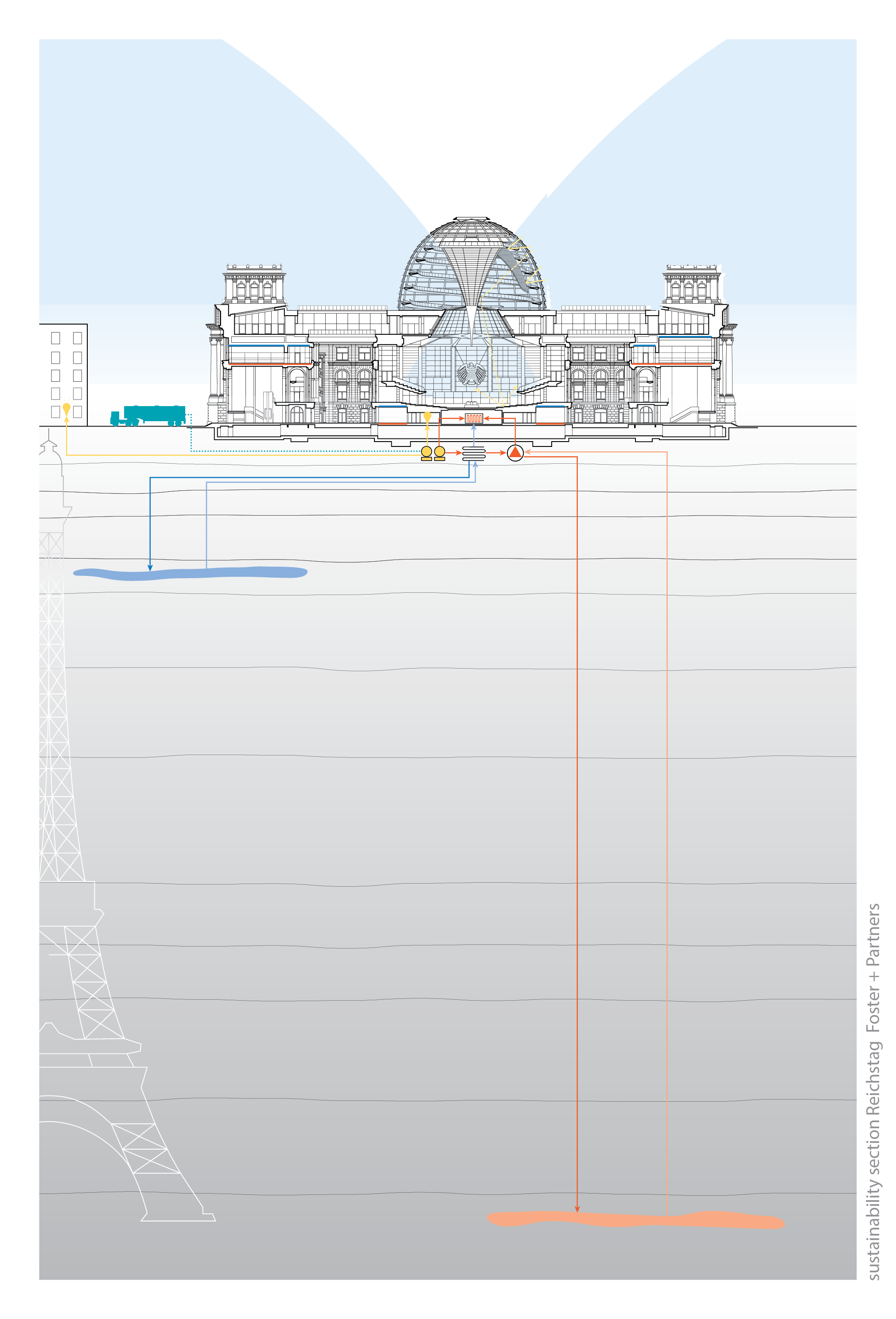 Reichstag_EnergySection
